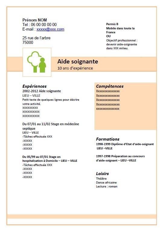 Exemple CV aide soignant expérimenté