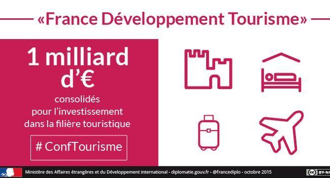 Un milliard d'euros pour doper le tourisme
